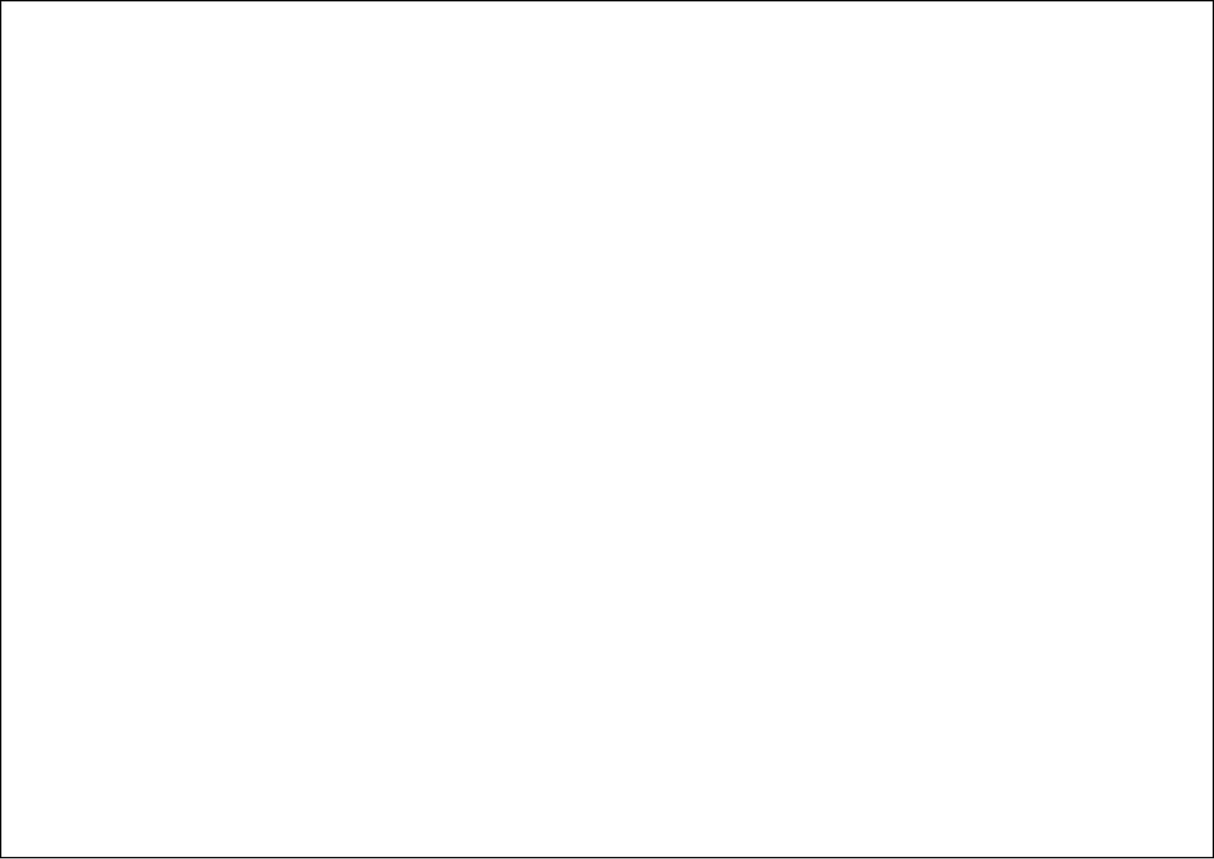 AM Apparel Media Logo